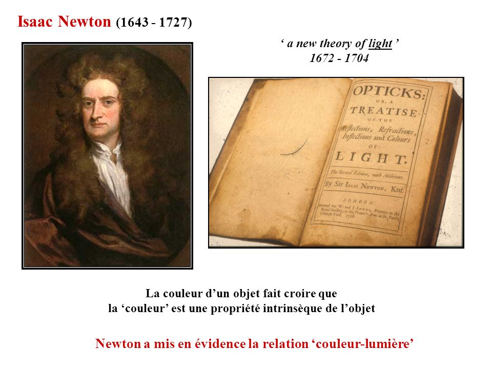 La couleur dun objet fait croire que la couleur est une propriété intrinsèque de lobjet Newton a mis en évidence la relation couleur-lumière Isaac Newton (1643 - 1727) a new theory of light 1672 - 1704