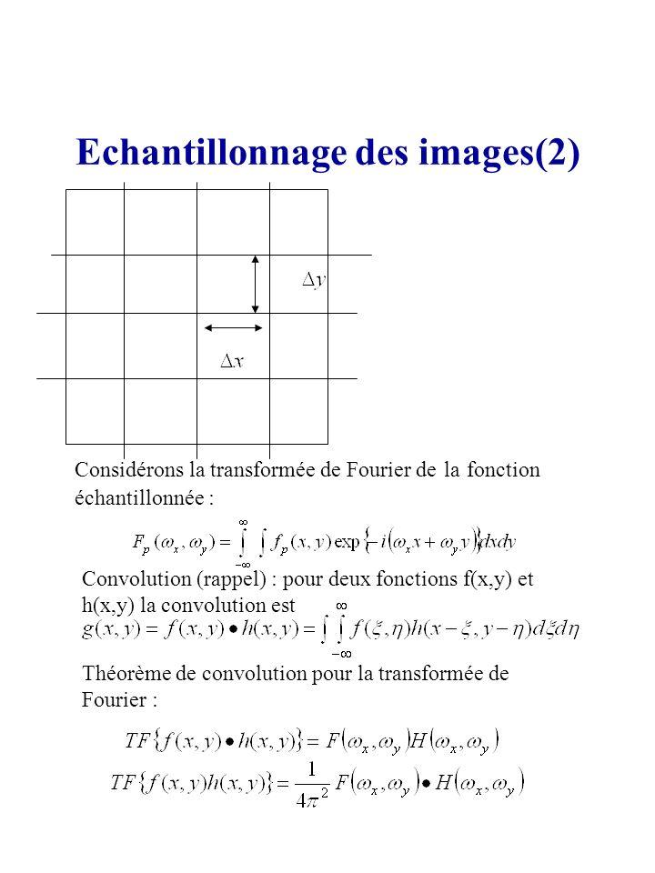 Echantillonnage des images(2) Considérons la transformée de Fourier de la fonction échantillonnée : Convolution (rappel) : pour deux fonctions f(x,y)