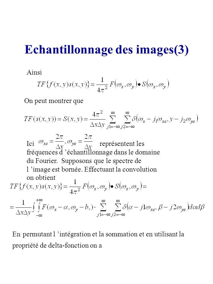 Echantillonnage des images(3) Ainsi On peut montrer que Ici représentent les fréquences d échantillonnage dans le domaine du Fourier. Supposons que le