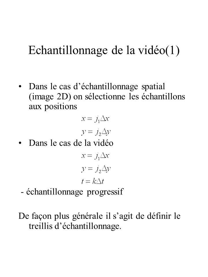 Echantillonnage de la vidéo(1) Dans le cas déchantillonnage spatial (image 2D) on sélectionne les échantillons aux positions Dans le cas de la vidéo -