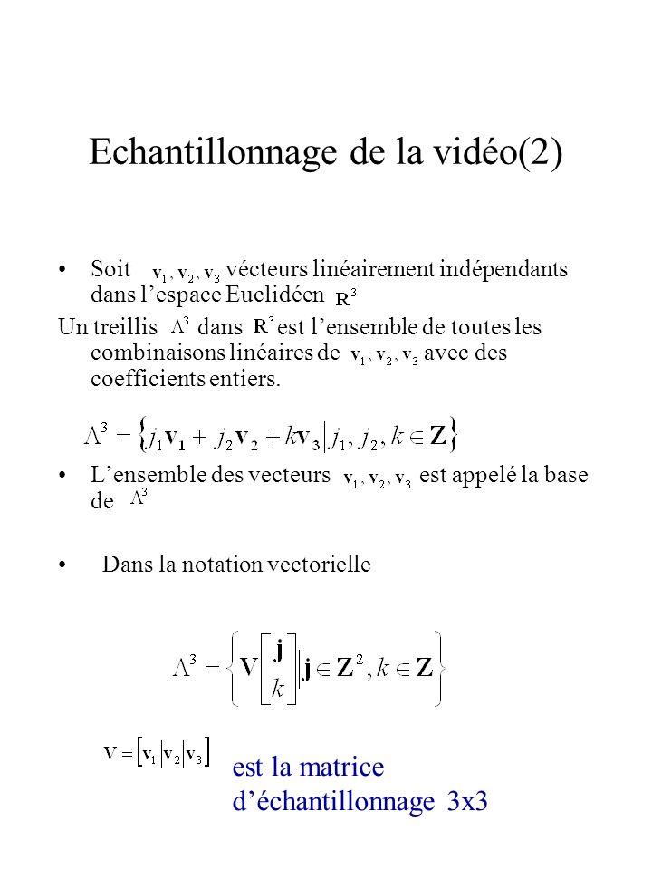 Echantillonnage de la vidéo(2) Soit vécteurs linéairement indépendants dans lespace Euclidéen Un treillis dans est lensemble de toutes les combinaison