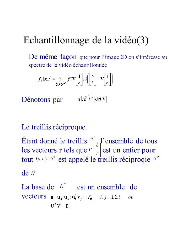 Echantillonnage de la vidéo(3) Dénotons par Le treillis réciproque. Étant donné le treillis, lensemble de tous les vecteurs r tels que est un entier p