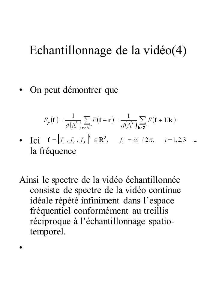 Echantillonnage de la vidéo(4) On peut démontrer que Ici - la fréquence Ainsi le spectre de la vidéo échantillonnée consiste de spectre de la vidéo co