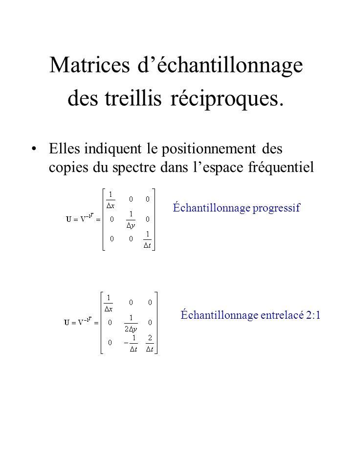Matrices déchantillonnage des treillis réciproques. Elles indiquent le positionnement des copies du spectre dans lespace fréquentiel Échantillonnage p