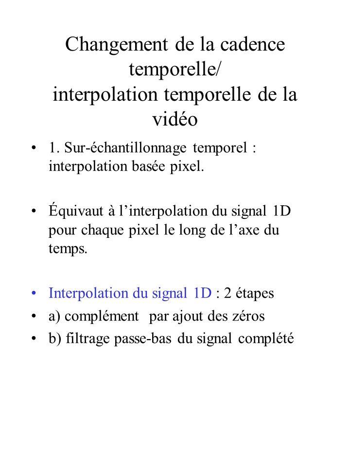Changement de la cadence temporelle/ interpolation temporelle de la vidéo 1. Sur-échantillonnage temporel : interpolation basée pixel. Équivaut à lint