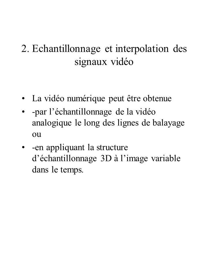 2. Echantillonnage et interpolation des signaux vidéo La vidéo numérique peut être obtenue -par léchantillonnage de la vidéo analogique le long des li
