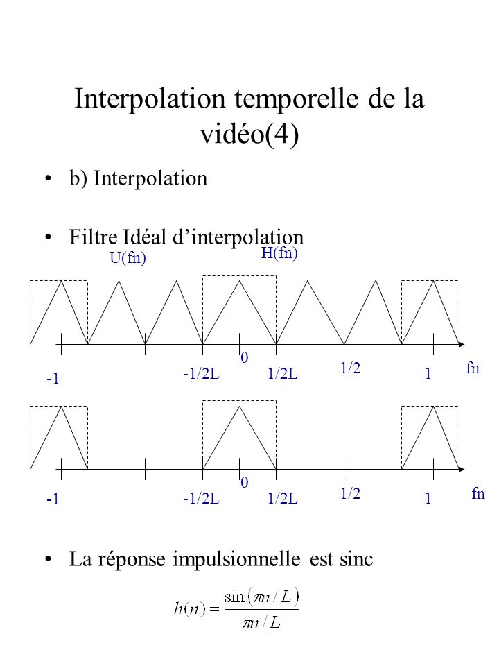 Interpolation temporelle de la vidéo(4) b) Interpolation Filtre Idéal dinterpolation La réponse impulsionnelle est sinc 1/2 1/2L-1/2L fn 0 1 H(fn) U(f