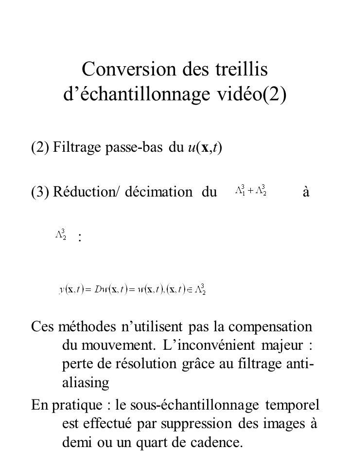 Conversion des treillis déchantillonnage vidéo(2) (2) Filtrage passe-bas du u(x,t) (3) Réduction/ décimation du à : Ces méthodes nutilisent pas la com