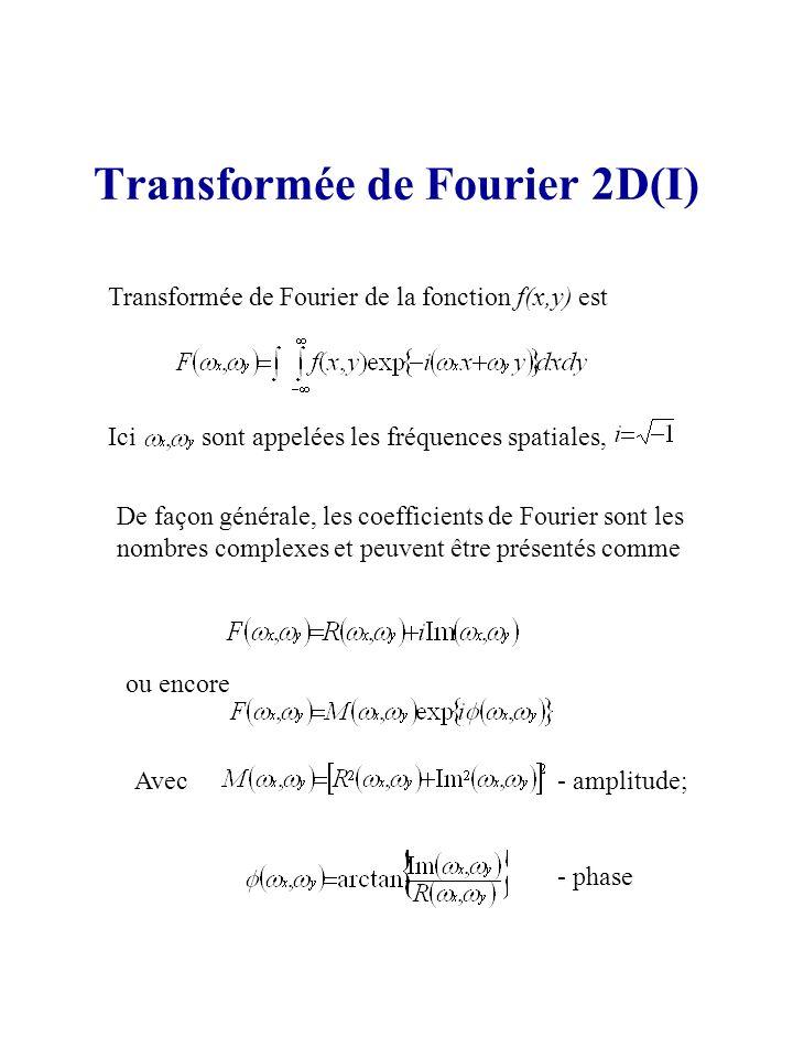 Transformée de Fourier 2D(I) Transformée de Fourier de la fonction f(x,y) est Ici sont appelées les fréquences spatiales, De façon générale, les coeff