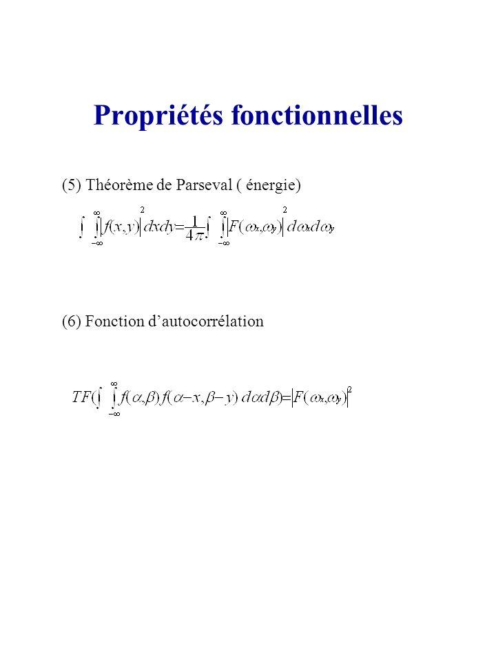 Propriétés fonctionnelles (5) Théorème de Parseval ( énergie) (6) Fonction dautocorrélation