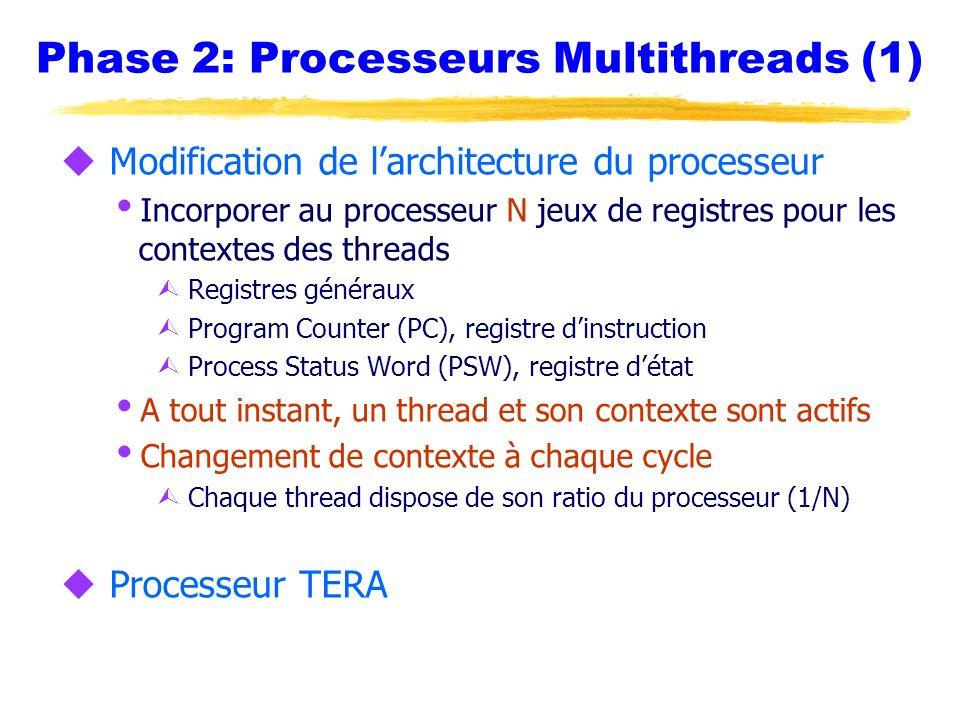 Phase 2: Processeurs Multithreads (1) u Modification de larchitecture du processeur Incorporer au processeur N jeux de registres pour les contextes de