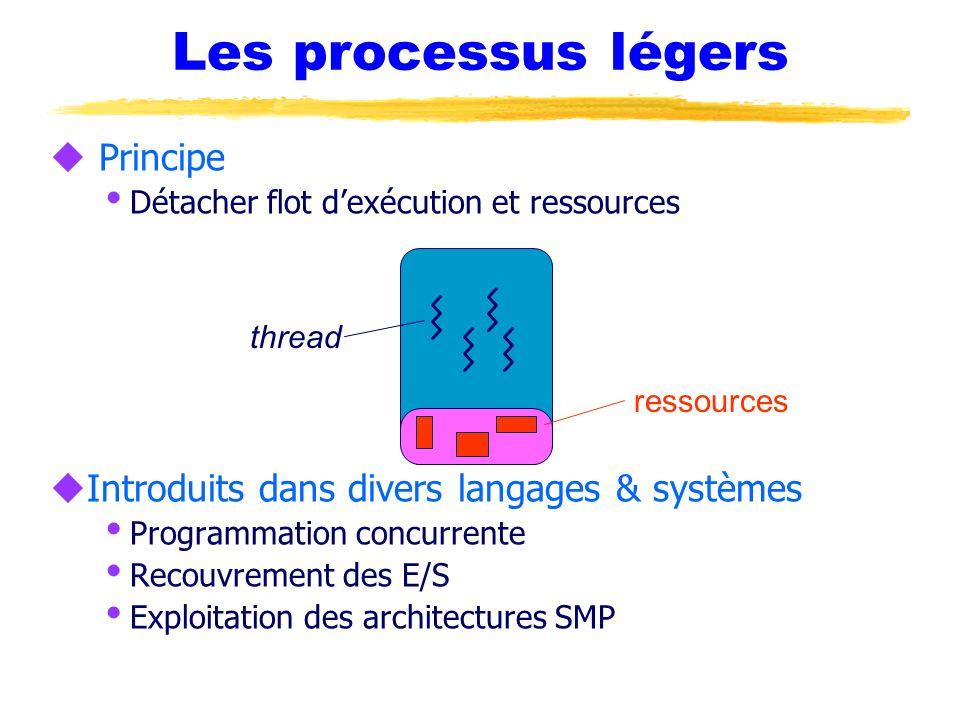 Les processus légers u Principe Détacher flot dexécution et ressources uIntroduits dans divers langages & systèmes Programmation concurrente Recouvrem