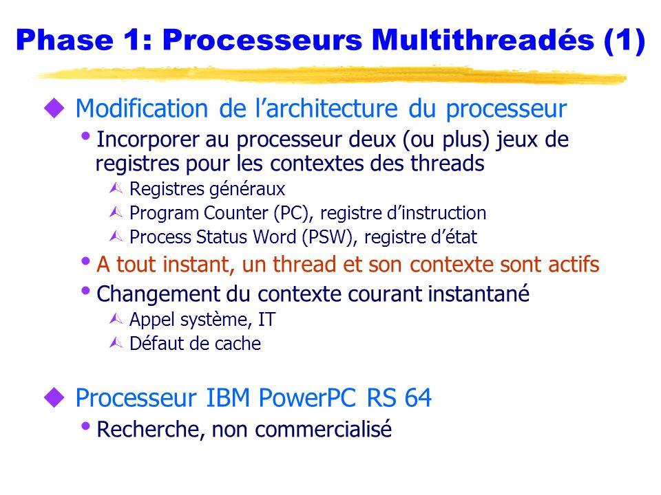 Phase 1: Processeurs Multithreadés (2) Thread 1Thread 2Thread 3Thread 1 Défaut de cache Appel Système Multithread à Gros Grain (Coarse-Grained Multi-threaded) Temps