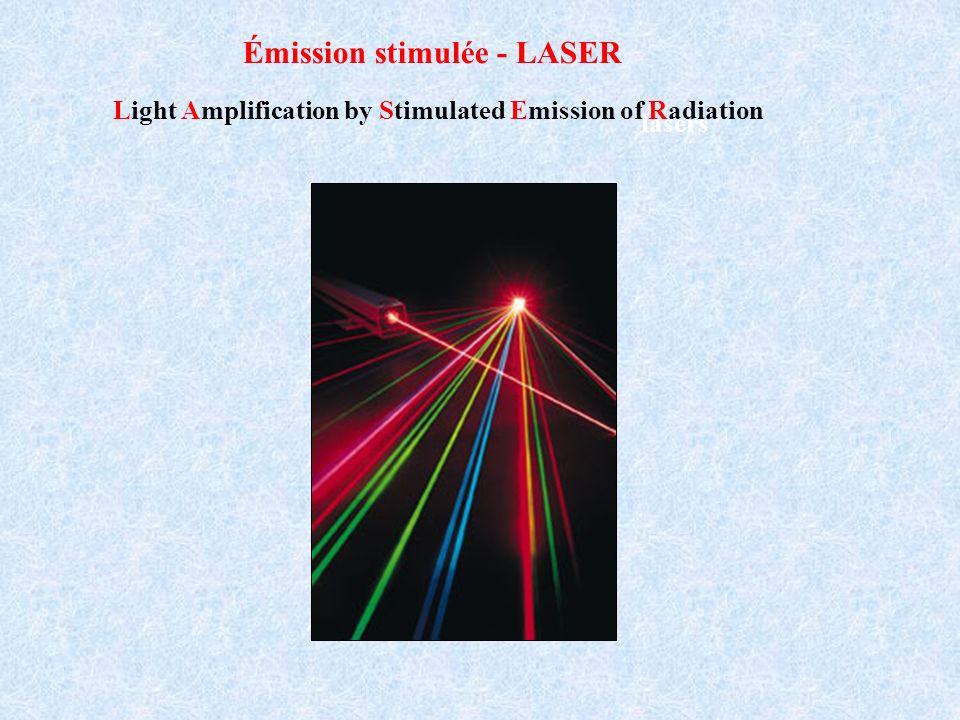 lasers Émission stimulée - LASER Light Amplification by Stimulated Emission of Radiation