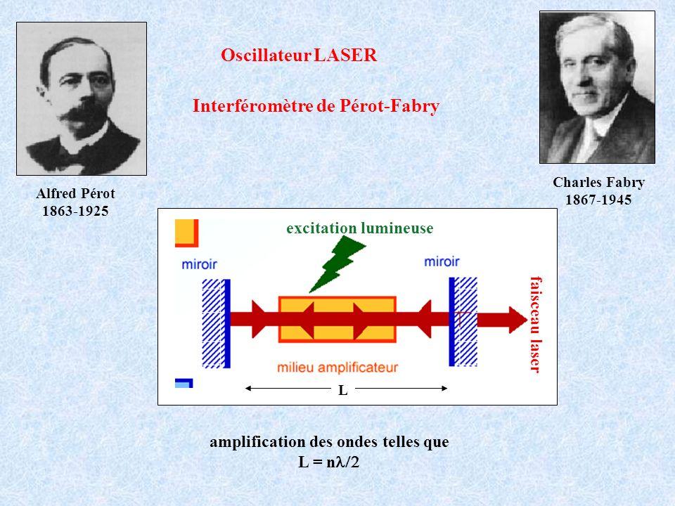 Oscillateur LASER Interféromètre de Pérot-Fabry Alfred Pérot 1863-1925 Charles Fabry 1867-1945 amplification des ondes telles que L = n excitation lum