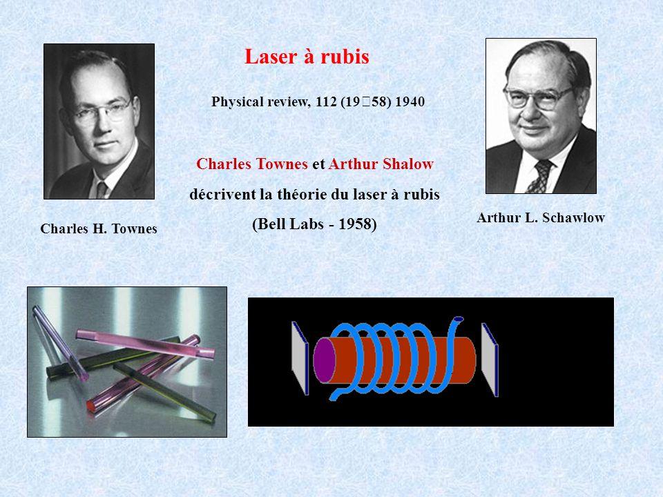 Laser à rubis Arthur L. Schawlow Charles Townes et Arthur Shalow décrivent la théorie du laser à rubis (Bell Labs - 1958) Charles H. Townes Physical r