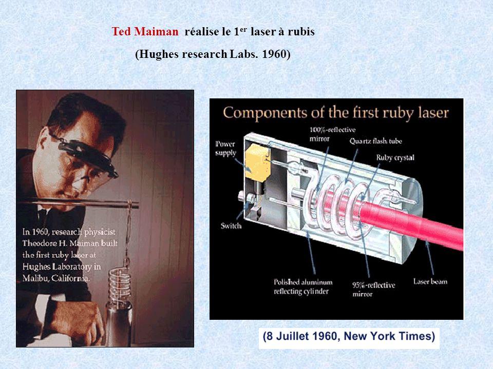 Ted Maiman réalise le 1 er laser à rubis (Hughes research Labs. 1960)