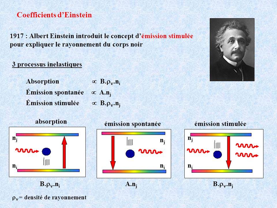 Coefficients dEinstein 3 processus inelastiques Absorption B..n i Émission spontanée A.n j Émission stimulée B..n j B..n i nini njnj absorption B..n j