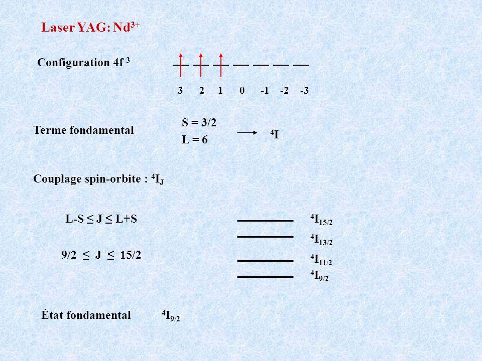 Laser YAG: Nd 3+ Configuration 4f 3 3 2 1 0 -1 -2 -3 S = 3/2 L = 6 4I4I Terme fondamental 4 I 9/2 4 I 11/2 4 I 15/2 4 I 13/2 9/2 J 15/2 Couplage spin-