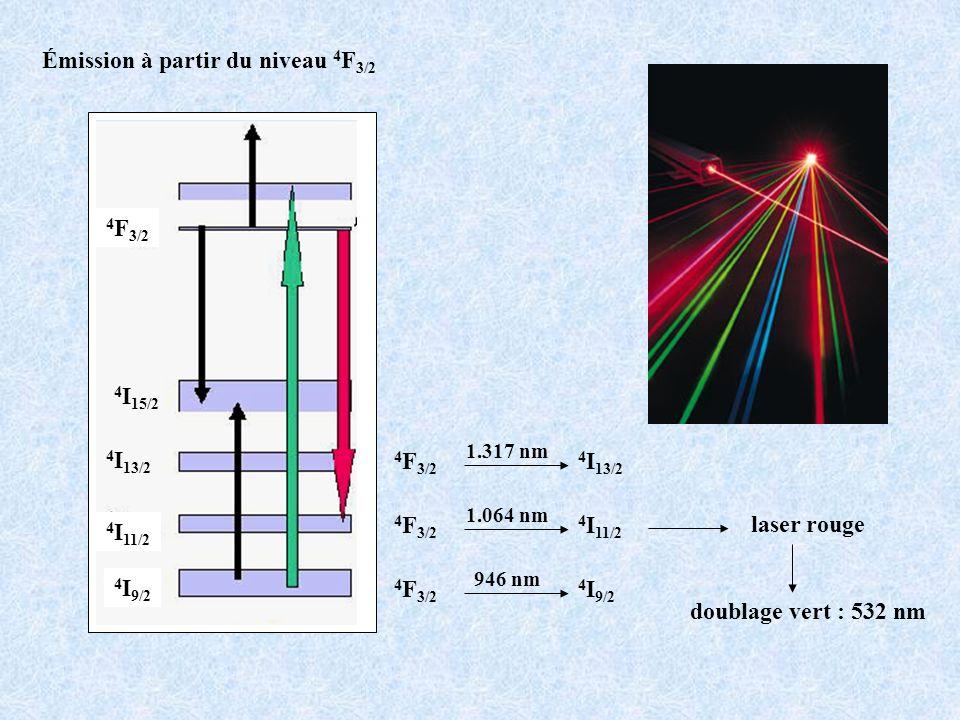 4 F 3/2 4 I 11/2 1.064 nm 4 F 3/2 4 I 13/2 1.317 nm 4 F 3/2 4 I 9/2 946 nm 4 F 3/2 4 I 9/2 4 I 11/2 4 I 13/2 4 I 15/2 Émission à partir du niveau 4 F