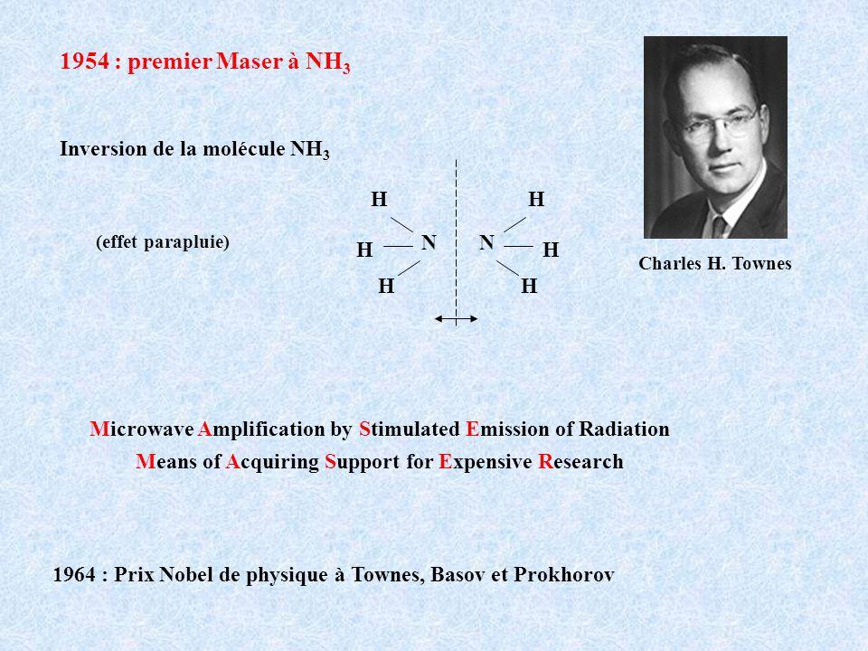 1954 : premier Maser à NH 3 Inversion de la molécule NH 3 Charles H. Townes (effet parapluie) N H H H N H H H Microwave Amplification by Stimulated Em