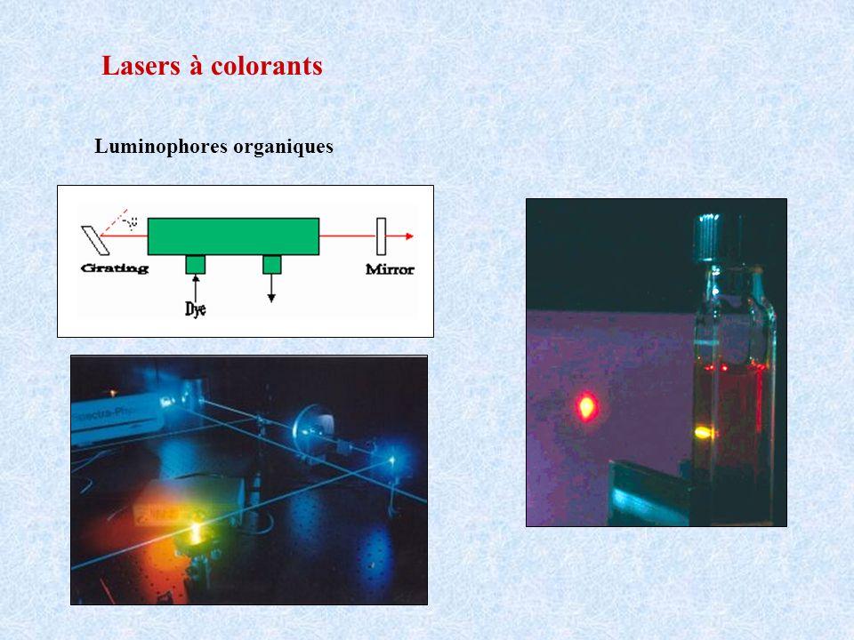 Lasers à colorants Luminophores organiques