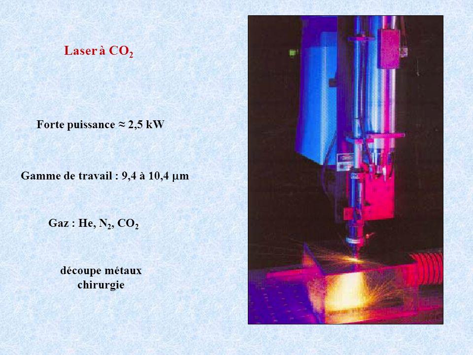 Laser à CO 2 Forte puissance 2,5 kW Gamme de travail : 9,4 à 10,4 m Gaz : He, N 2, CO 2 découpe métaux chirurgie