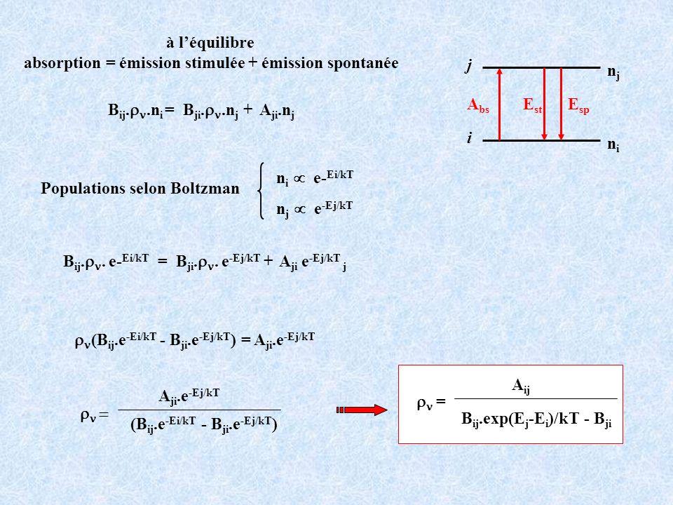 Populations selon Boltzman n i e- Ei/kT n j e -Ej/kT B ij.. e- Ei/kT = B ji.. e -Ej/kT + A ji e -Ej/kT j (B ij.e -Ei/kT - B ji.e -Ej/kT ) = A ji.e -Ej