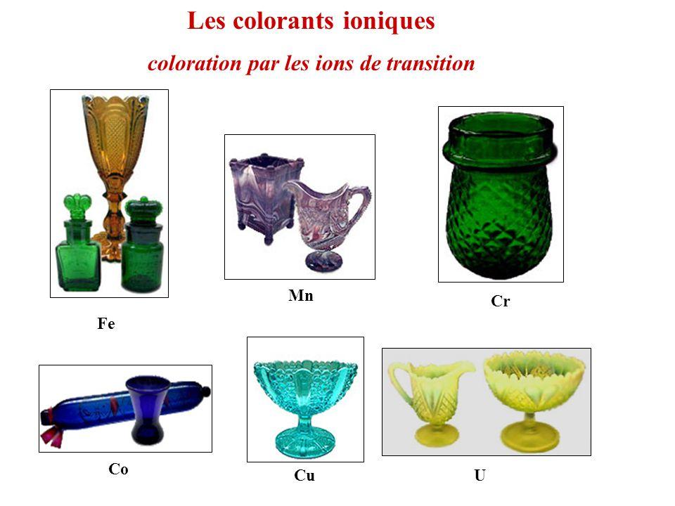 Co Cr Cu Fe Mn Les colorants ioniques U coloration par les ions de transition