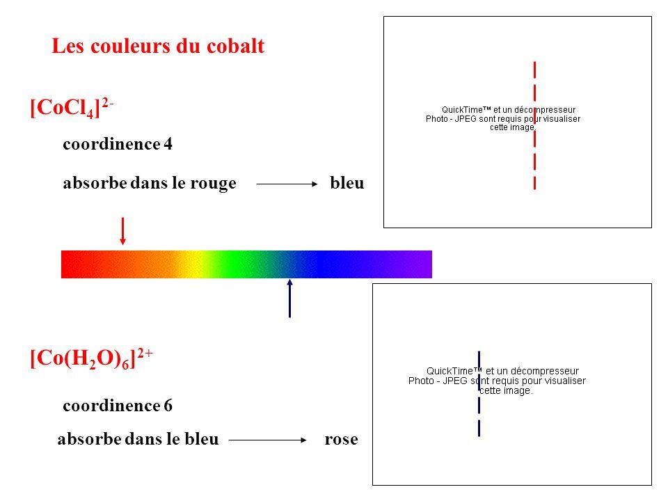 Les couleurs du cobalt [CoCl 4 ] 2- coordinence 4 absorbe dans le rouge bleu [Co(H 2 O) 6 ] 2+ coordinence 6 absorbe dans le bleu rose