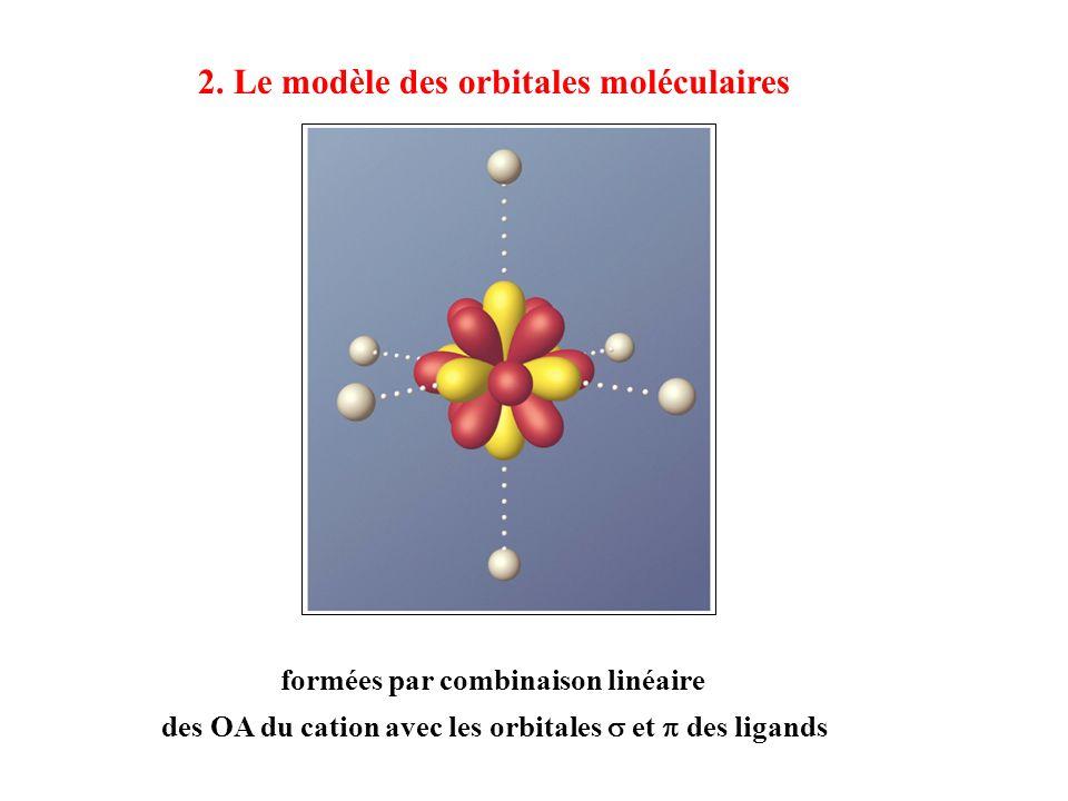 2. Le modèle des orbitales moléculaires formées par combinaison linéaire des OA du cation avec les orbitales et des ligands