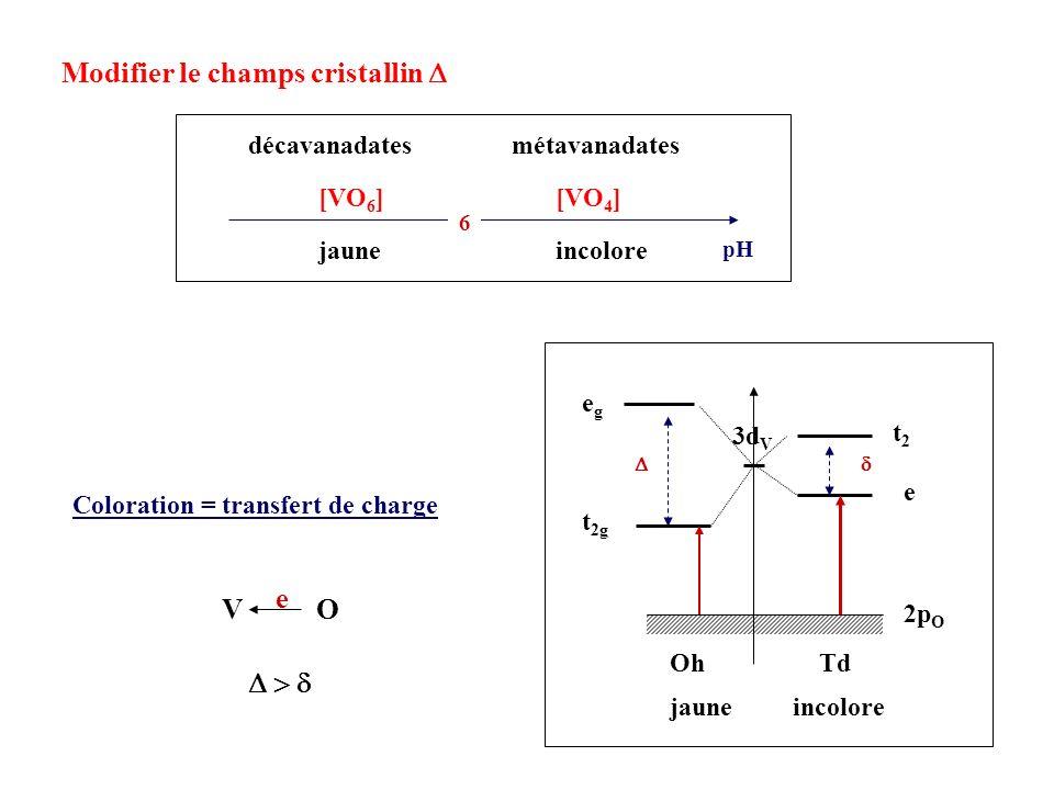 Coloration = transfert de charge V O e Modifier le champs cristallin 2p O 3d V OhTd t 2g egeg t2t2 e jauneincolore pH 6 [VO 6 ][VO 4 ] jauneincolore m
