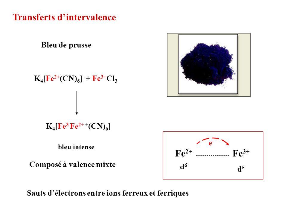 Transferts dintervalence Bleu de prusse K 4 [Fe 2+ (CN) 6 ] + Fe 3+ Cl 3 K 4 [Fe 3 Fe 2+ + (CN) 6 ] bleu intense Composé à valence mixte Fe 2+ Fe 3+ d