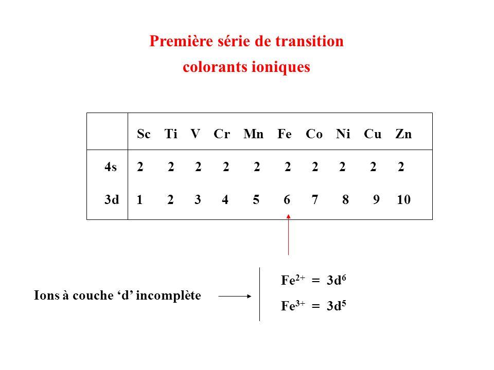 Première série de transition colorants ioniques Sc Ti V Cr Mn Fe Co Ni Cu Zn 4s 2 2 2 2 2 2 2 2 2 2 3d 1 2 3 4 5 6 7 8 9 10 Ions à couche d incomplète