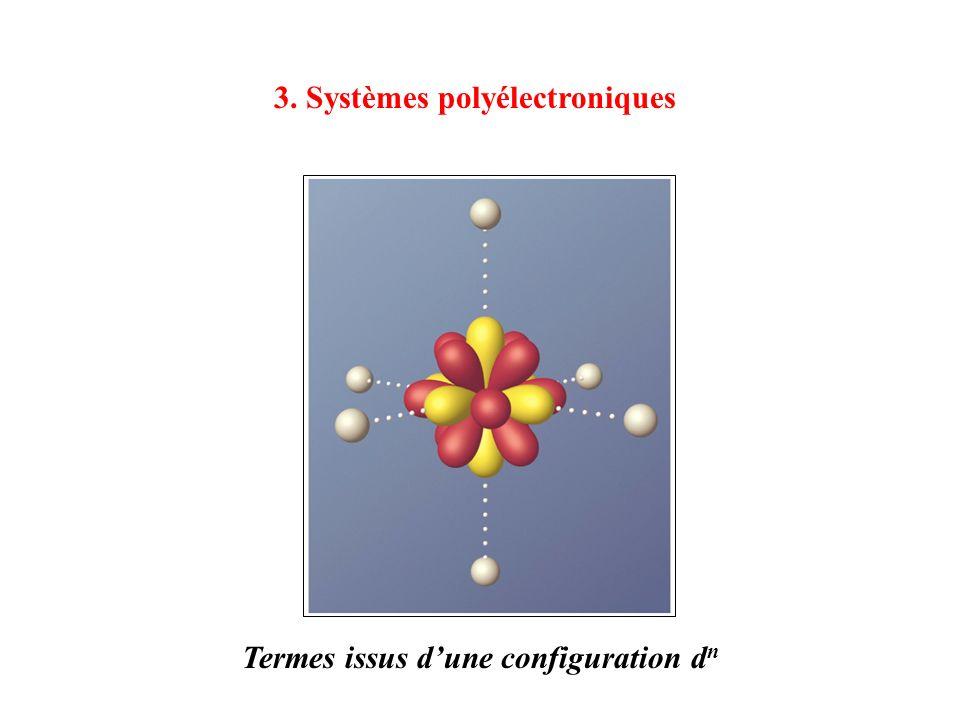 3. Systèmes polyélectroniques Termes issus dune configuration d n