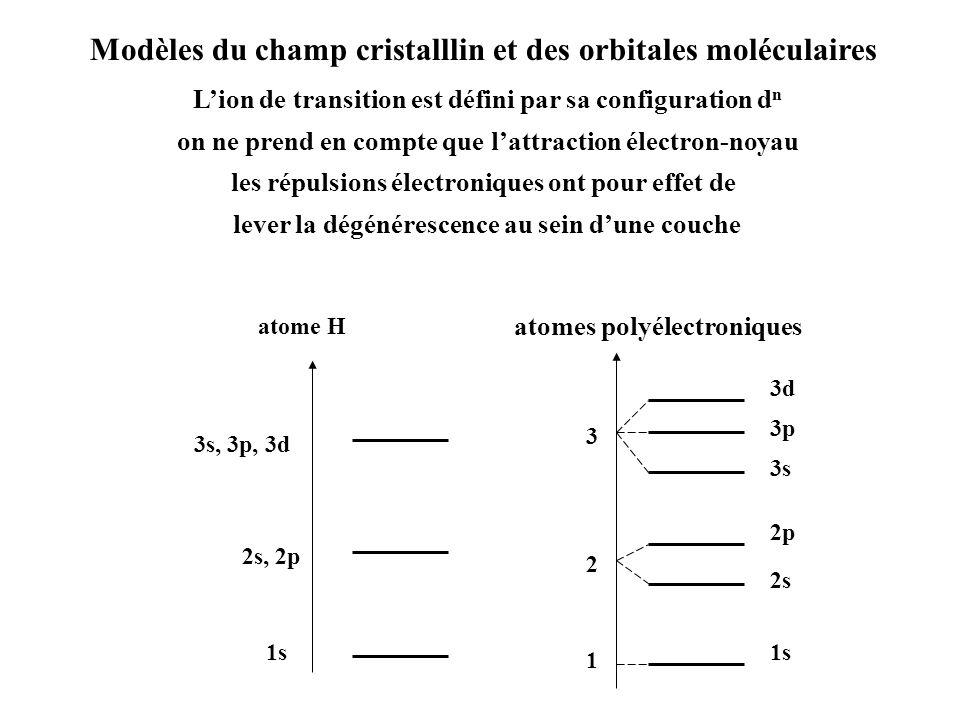 Modèles du champ cristalllin et des orbitales moléculaires Lion de transition est défini par sa configuration d n on ne prend en compte que lattractio