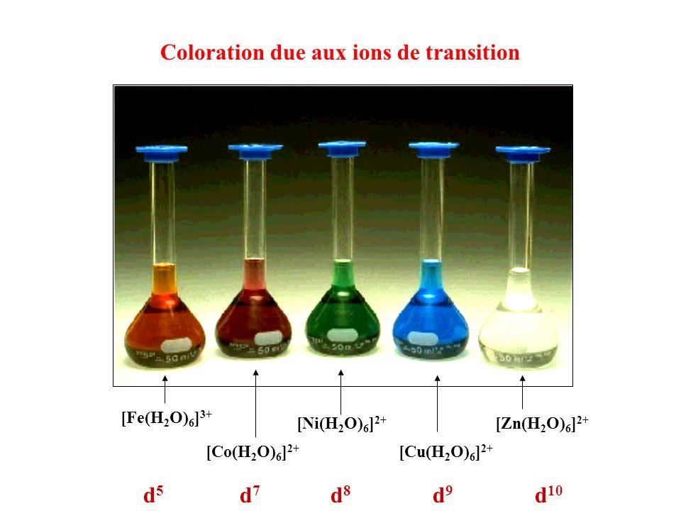 Coloration due aux ions de transition [Fe(H 2 O) 6 ] 3+ [Co(H 2 O) 6 ] 2+ [Ni(H 2 O) 6 ] 2+ [Cu(H 2 O) 6 ] 2+ [Zn(H 2 O) 6 ] 2+ d5d5 d7d7 d8d8 d9d9 d