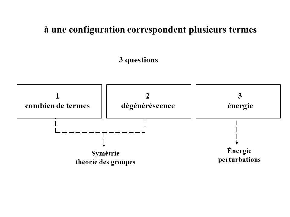 3 questions à une configuration correspondent plusieurs termes 3 énergie 1 combien de termes 2 dégénéréscence Symétrie théorie des groupes Énergie per