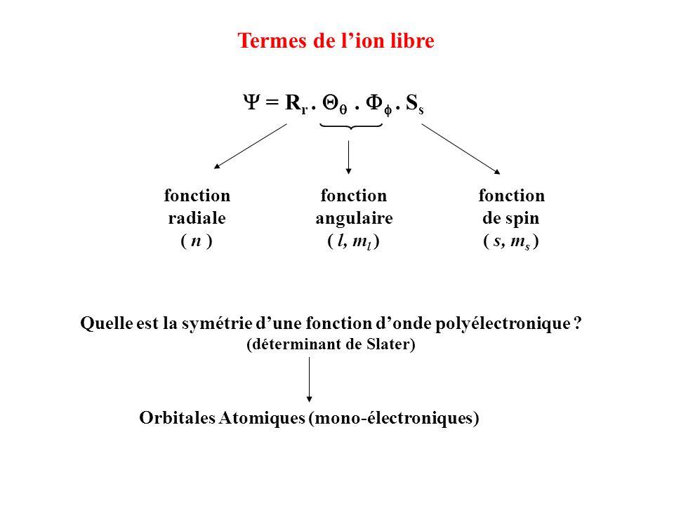 Termes de lion libre = R r... S s fonction radiale ( n ) fonction angulaire ( l, m l ) fonction de spin ( s, m s ) Orbitales Atomiques (mono-électroni
