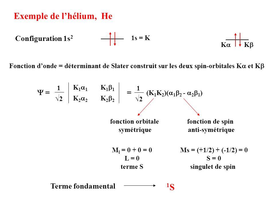 Exemple de lhélium, He Configuration 1s 2 1s = K Fonction donde = déterminant de Slater construit sur les deux spin-orbitales K et K K 1 1 K 2 2 1 2 =