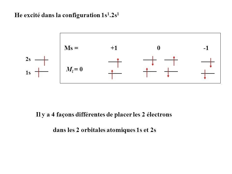 He excité dans la configuration 1s 1.2s 1 Ms = +1 0 -1 M l = 0 1s 2s Il y a 4 façons différentes de placer les 2 électrons dans les 2 orbitales atomiq