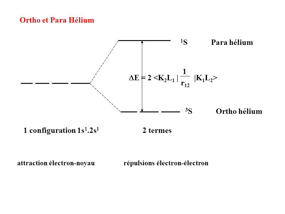1 configuration 1s 1.2s 1 2 termes 3 S Ortho hélium 1 S Para hélium E = 2 1 r 12 Ortho et Para Hélium attraction électron-noyaurépulsions électron-éle