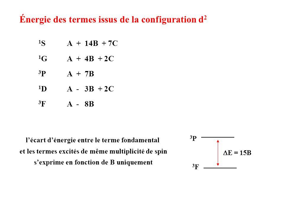 Énergie des termes issus de la configuration d 2 1 S A + 14B + 7C 1 G A + 4B + 2C 3 P A + 7B 1 D A - 3B + 2C 3 F A - 8B E = 15B 3P3P 3F3F lécart déner