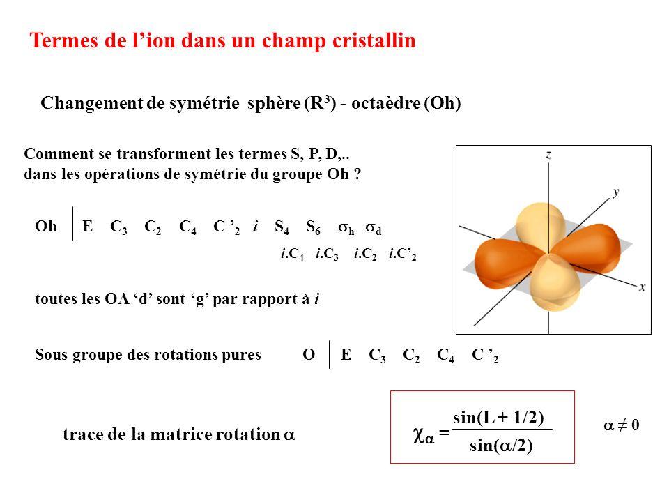 Termes de lion dans un champ cristallin Changement de symétrie sphère (R 3 ) - octaèdre (Oh) Oh E C 3 C 2 C 4 C 2 i S 4 S 6 h d Comment se transformen