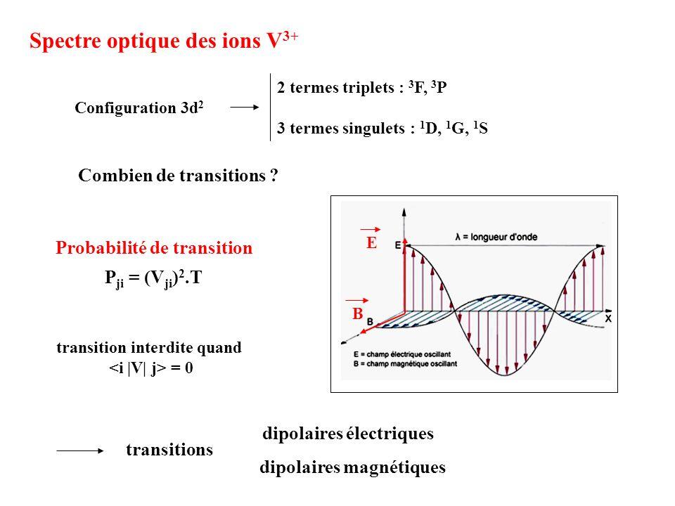 Spectre optique des ions V 3+ Configuration 3d 2 2 termes triplets : 3 F, 3 P 3 termes singulets : 1 D, 1 G, 1 S Probabilité de transition P ji = (V j