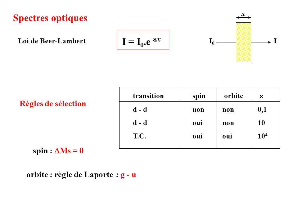 Spectres optiques I = I 0.e - x II0I0 x spin : Ms = 0 orbite : règle de Laporte: g - u Loi de Beer-Lambert Règles de sélection transition spin orbite