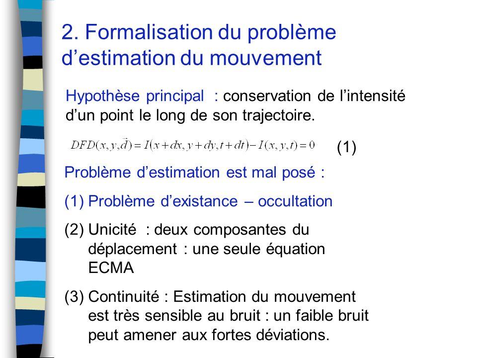 2. Formalisation du problème destimation du mouvement Hypothèse principal : conservation de lintensité dun point le long de son trajectoire. Problème