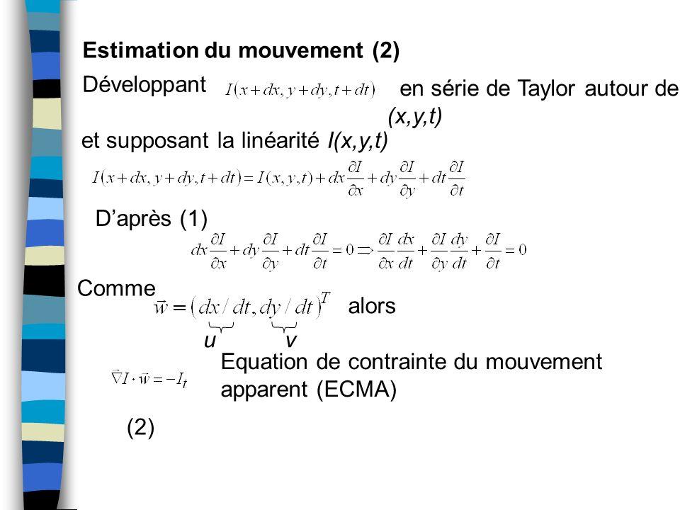 Estimation du mouvement (2) Développant en série de Taylor autour de (x,y,t) et supposant la linéarité I(x,y,t) Daprès (1) Comme alors u v Equation de