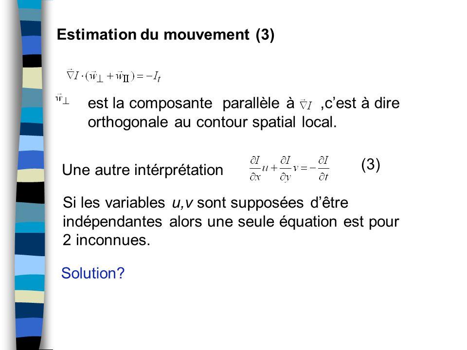 Estimation du mouvement (3) est la composante parallèle à,cest à dire orthogonale au contour spatial local. Une autre intérprétation Si les variables