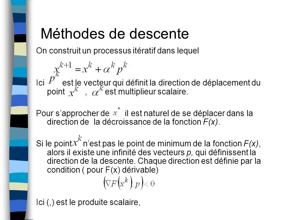 Méthodes de descente On construit un processus itératif dans lequel Ici est le vecteur qui définit la direction de déplacement du point, est multiplie